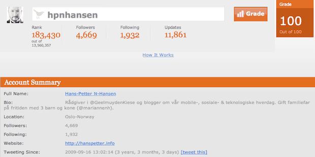 Via Twittergrader.com kan du raskt og enkelt få opp status rundt din egen og andres Twitter-kontoer.