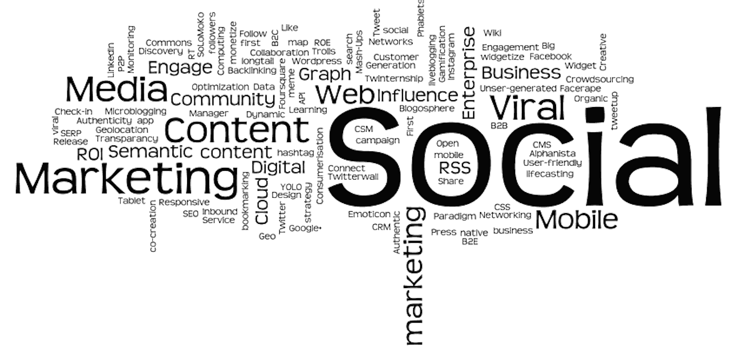 social-media-buzzwords-2013