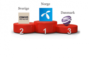 socialbakers-norge-kundeservice