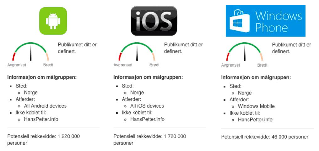 Facebook-rekkevidde-Android-iOS-WindowsPhone-Norge