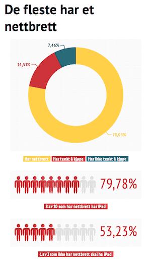 infografikk-hanspetter-utsnitt