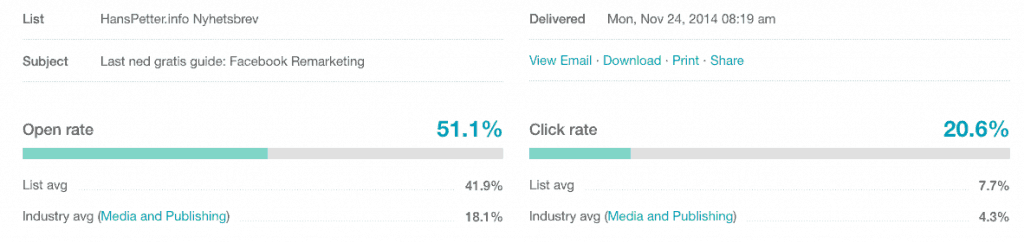 Nyhetsbrev-MailChimp-Open-Clickrate