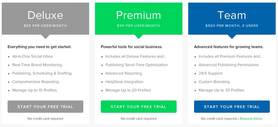 SproutSocial-prisoversikt-hanspetter