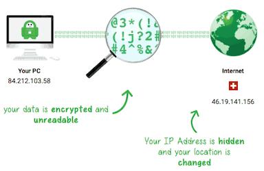 SKAM VPN Internet PIA